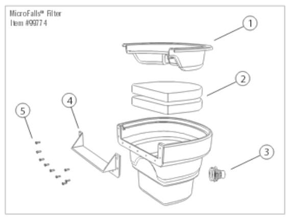 Aquascape Biofalls 1000 Waterfall Filter