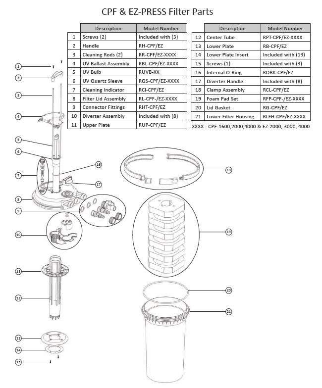 ProEco Products EZ-Press Pressure Filters - Parts Diagram