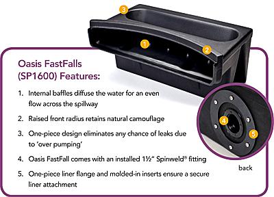 Atlantic Water Gardens Oasis FastFalls SP1600 - Features