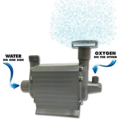 Danner Pondmaster Hydro Air Combination Pump