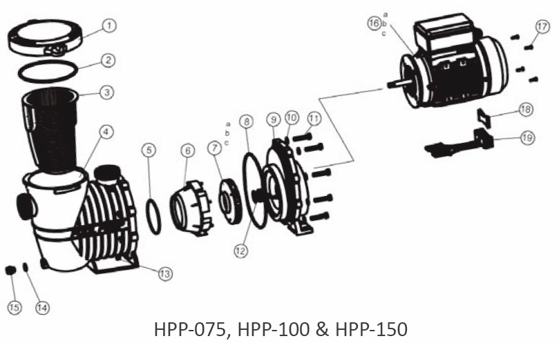 ProEco Products HPP 075 100 150 Waterfall Pumps - Replacement Parts Diagram